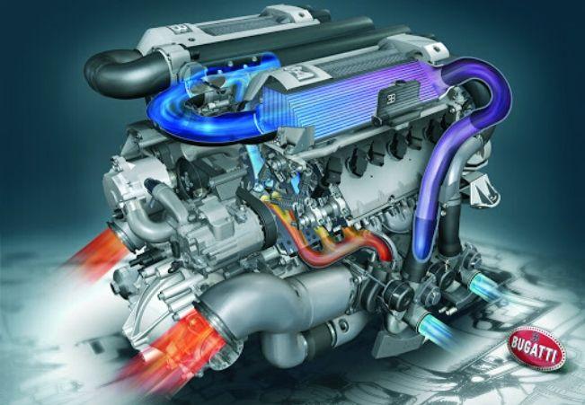 мощность двигателя по расходу воздуха