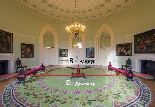 Площадь круглой комнаты
