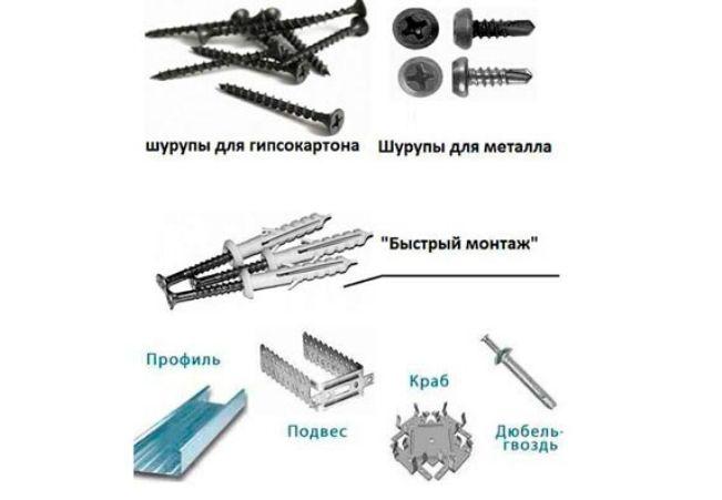 метизы для монтажа гипсокартонных конструкций