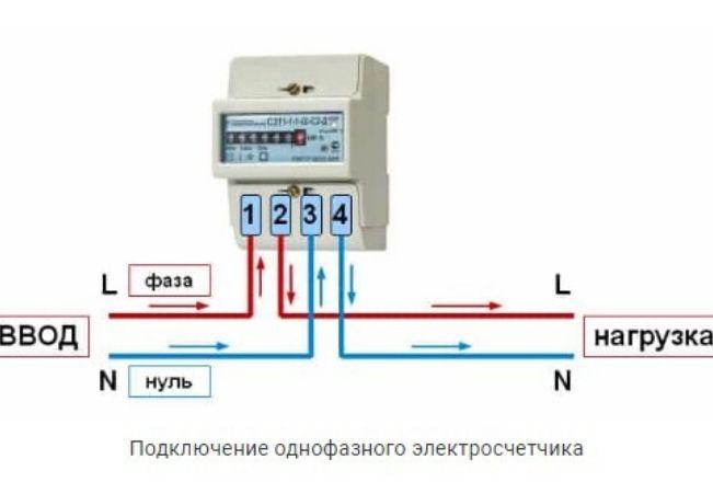 значения переменного электрического тока при однофазной нагрузке