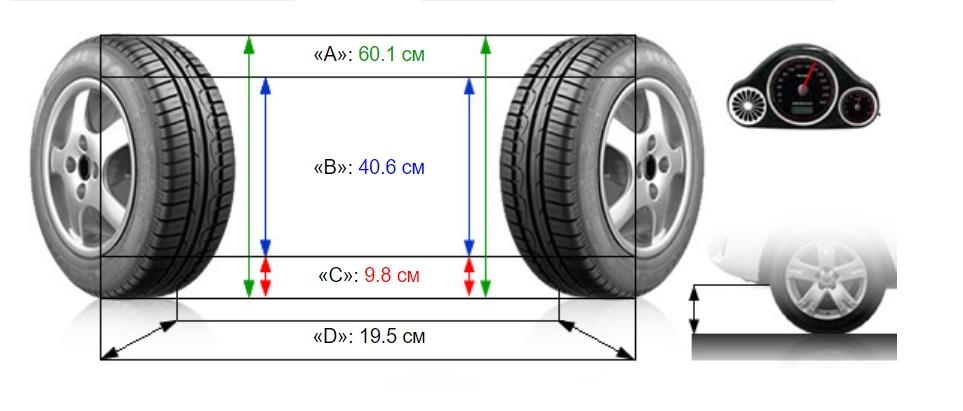 Калькулятор сравнения шин