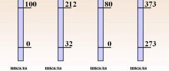 Конвертер температур, температурный шкалы