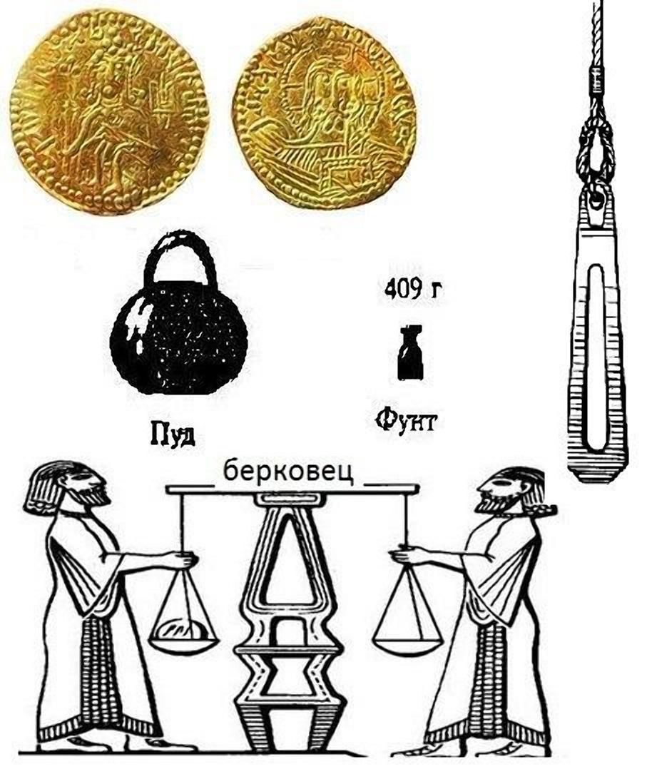 Старорусские меры веса